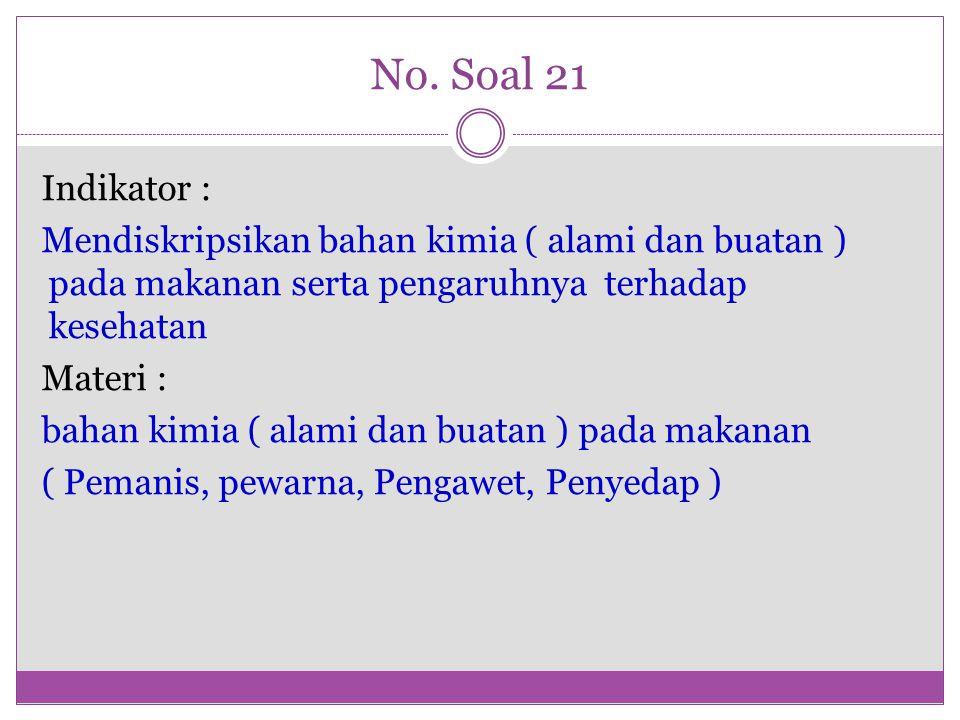 No. Soal 21
