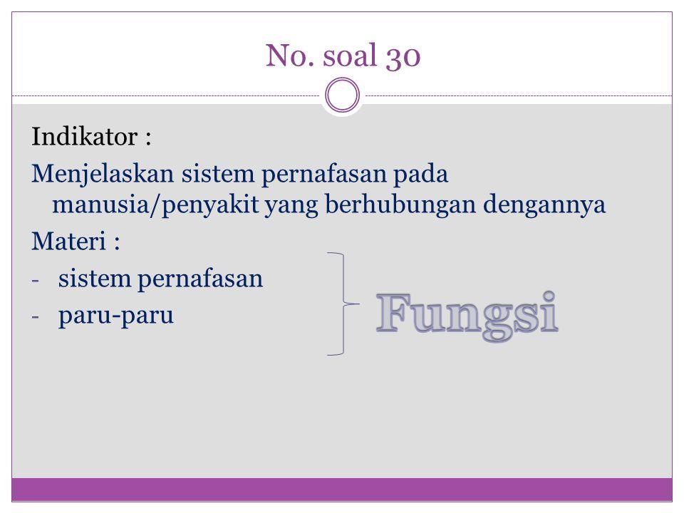 Fungsi No. soal 30 Indikator :