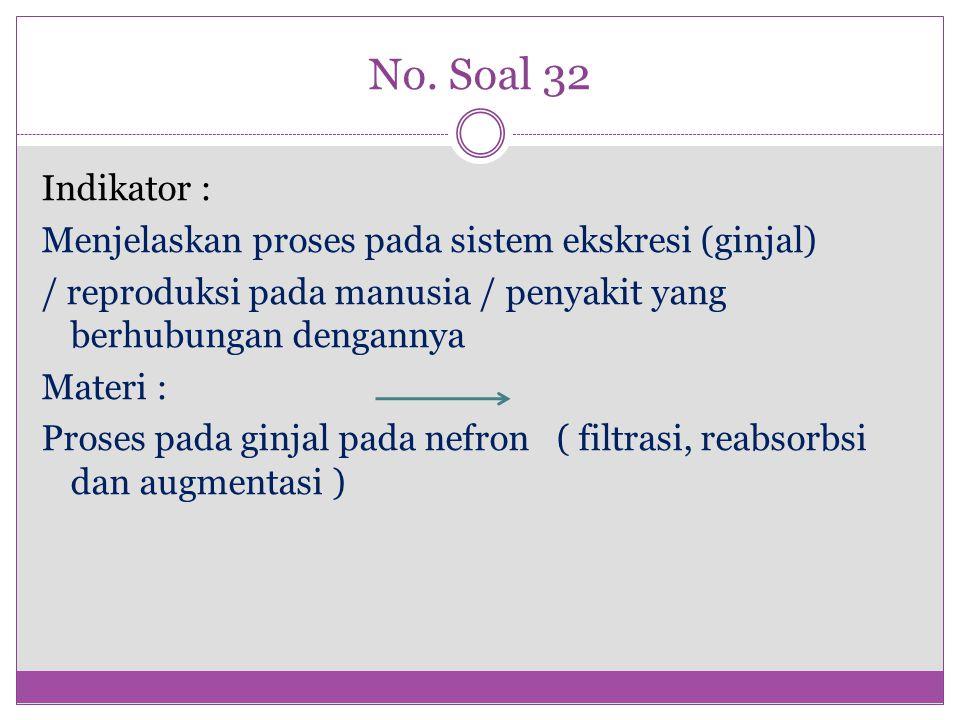 No. Soal 32