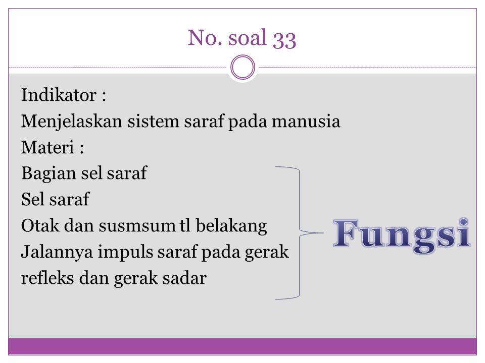No. soal 33