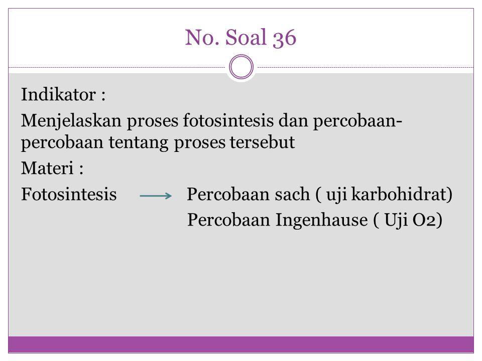 No. Soal 36