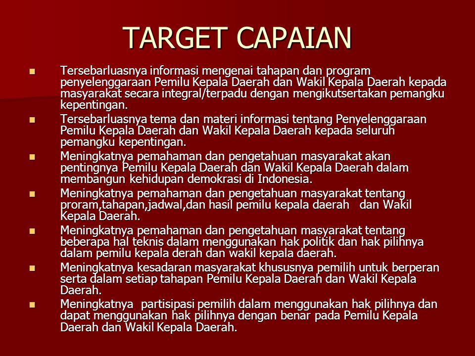 TARGET CAPAIAN