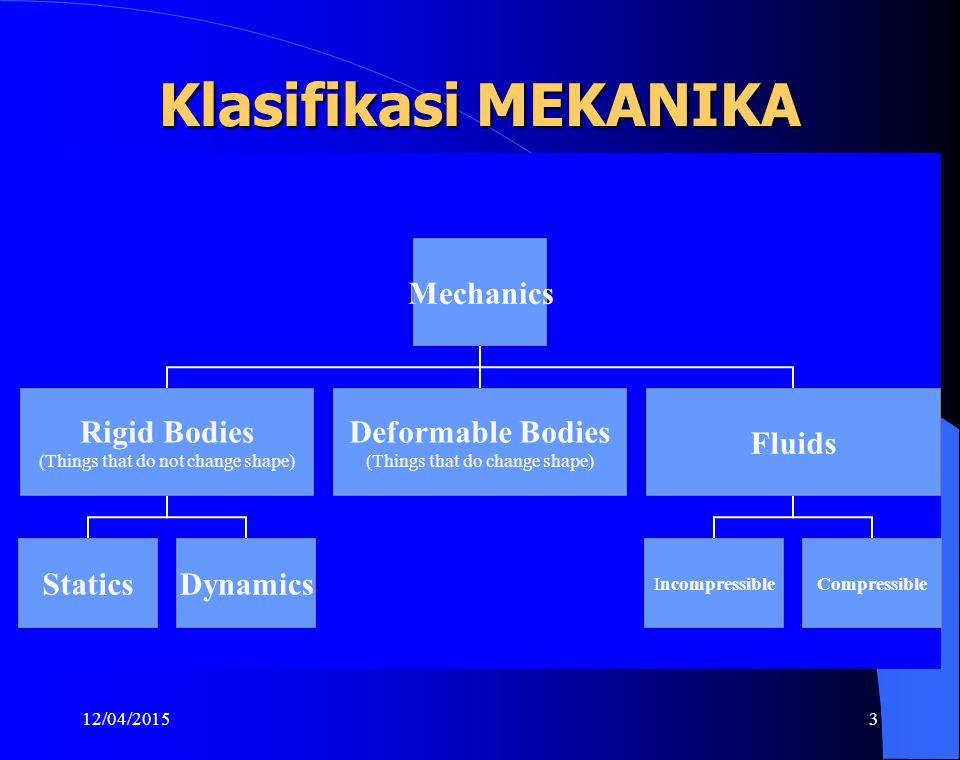 Klasifikasi MEKANIKA 11/04/2017