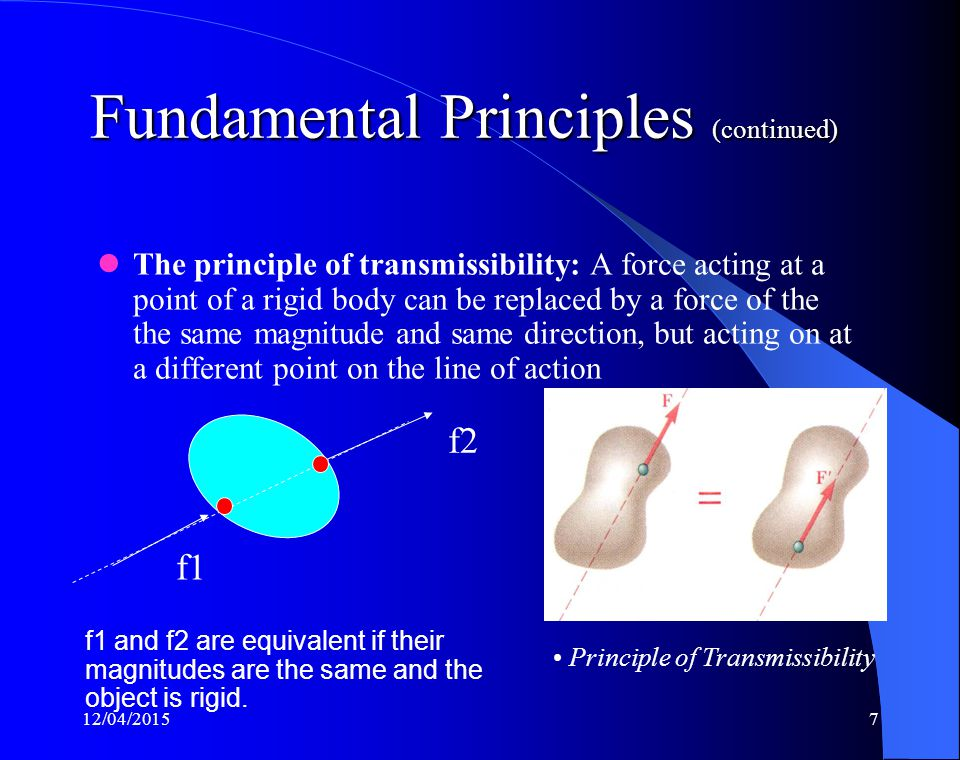Fundamental Principles (continued)