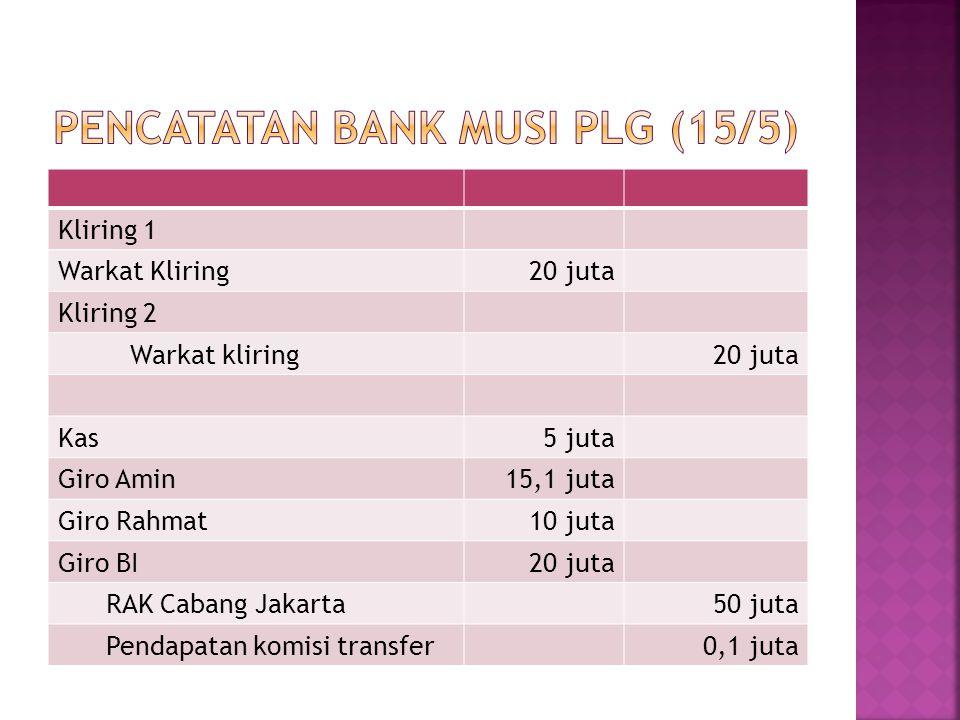 Pencatatan bank Musi PLG (15/5)