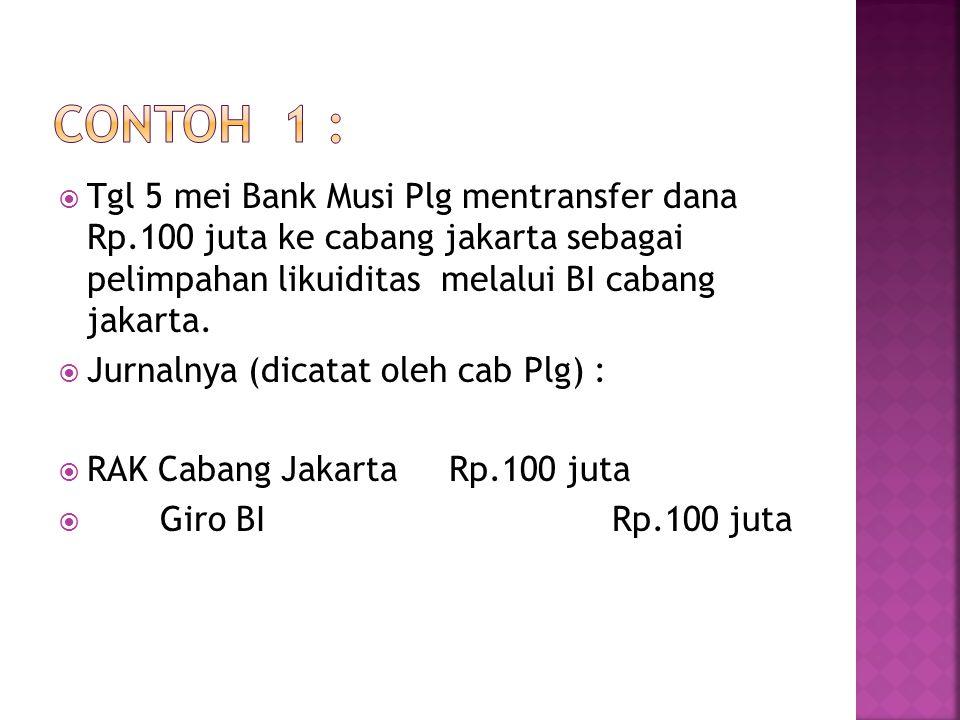 Contoh 1 : Tgl 5 mei Bank Musi Plg mentransfer dana Rp.100 juta ke cabang jakarta sebagai pelimpahan likuiditas melalui BI cabang jakarta.
