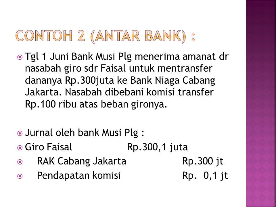 Contoh 2 (antar bank) :