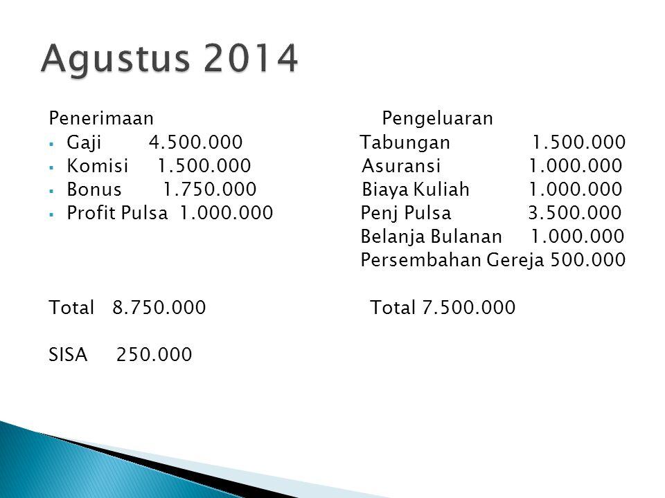 Agustus 2014 Penerimaan Pengeluaran Gaji 4.500.000 Tabungan 1.500.000