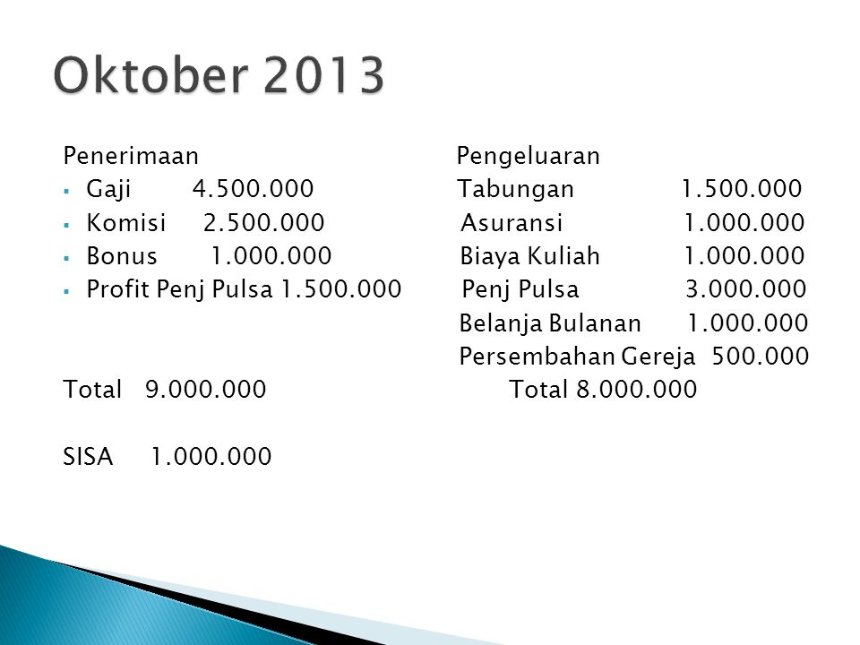 Oktober 2013 Penerimaan Pengeluaran Gaji 4.500.000 Tabungan 1.500.000