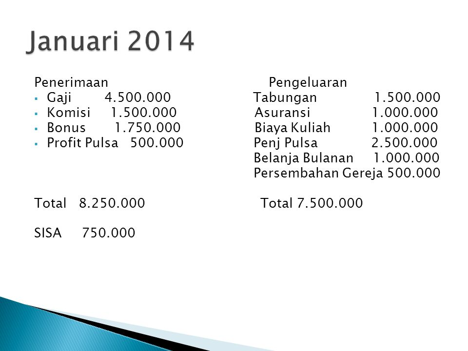 Januari 2014 Penerimaan Pengeluaran Gaji 4.500.000 Tabungan 1.500.000