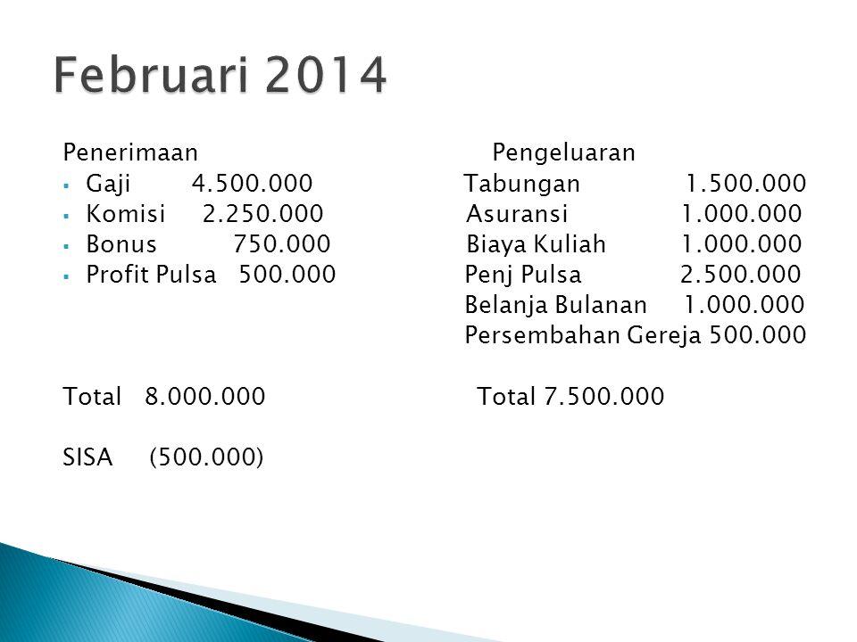 Februari 2014 Penerimaan Pengeluaran Gaji 4.500.000 Tabungan 1.500.000
