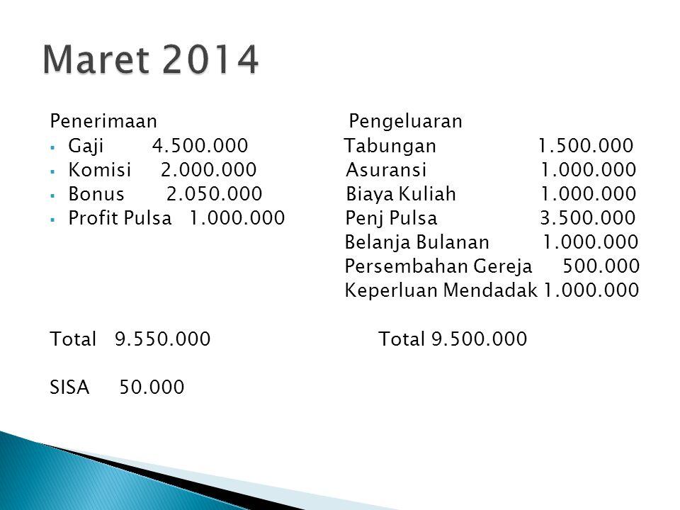 Maret 2014 Penerimaan Pengeluaran Gaji 4.500.000 Tabungan 1.500.000