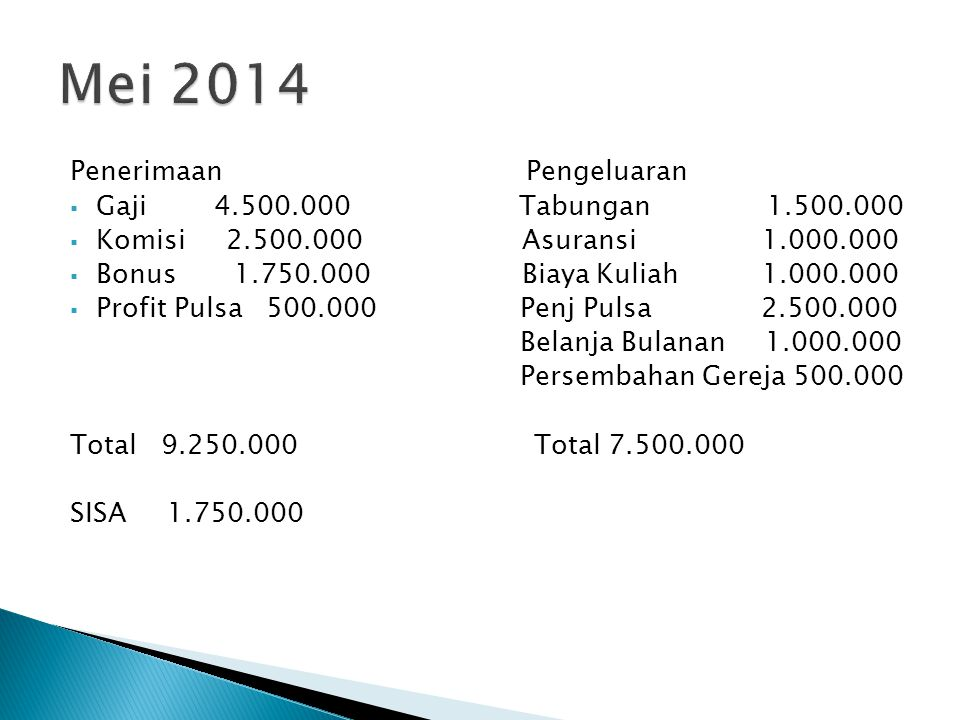 Mei 2014 Penerimaan Pengeluaran Gaji 4.500.000 Tabungan 1.500.000