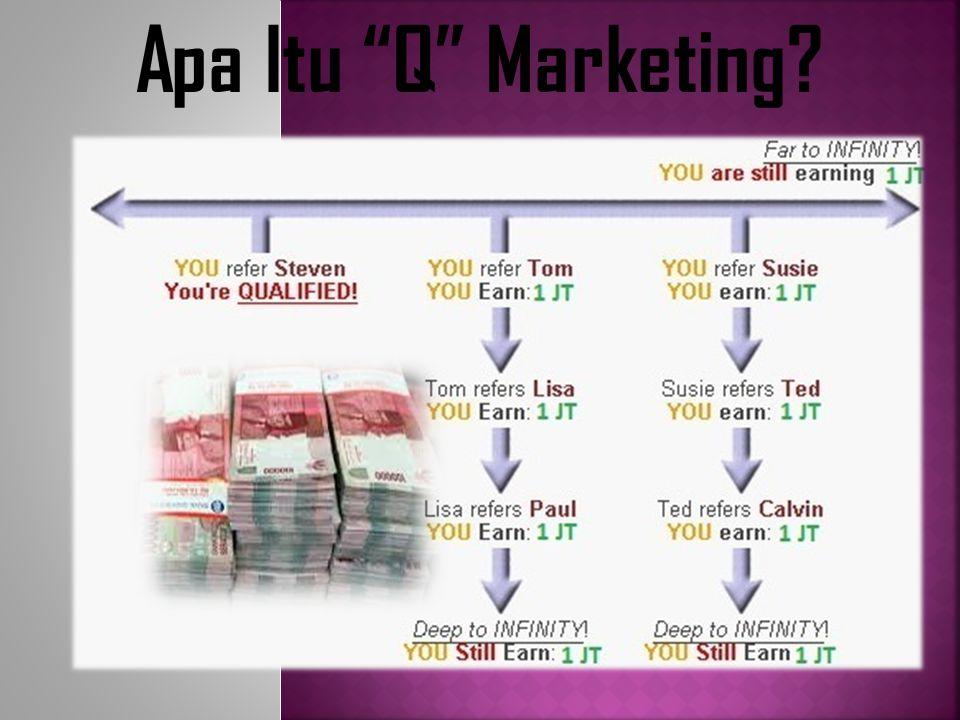 Apa Itu Q Marketing