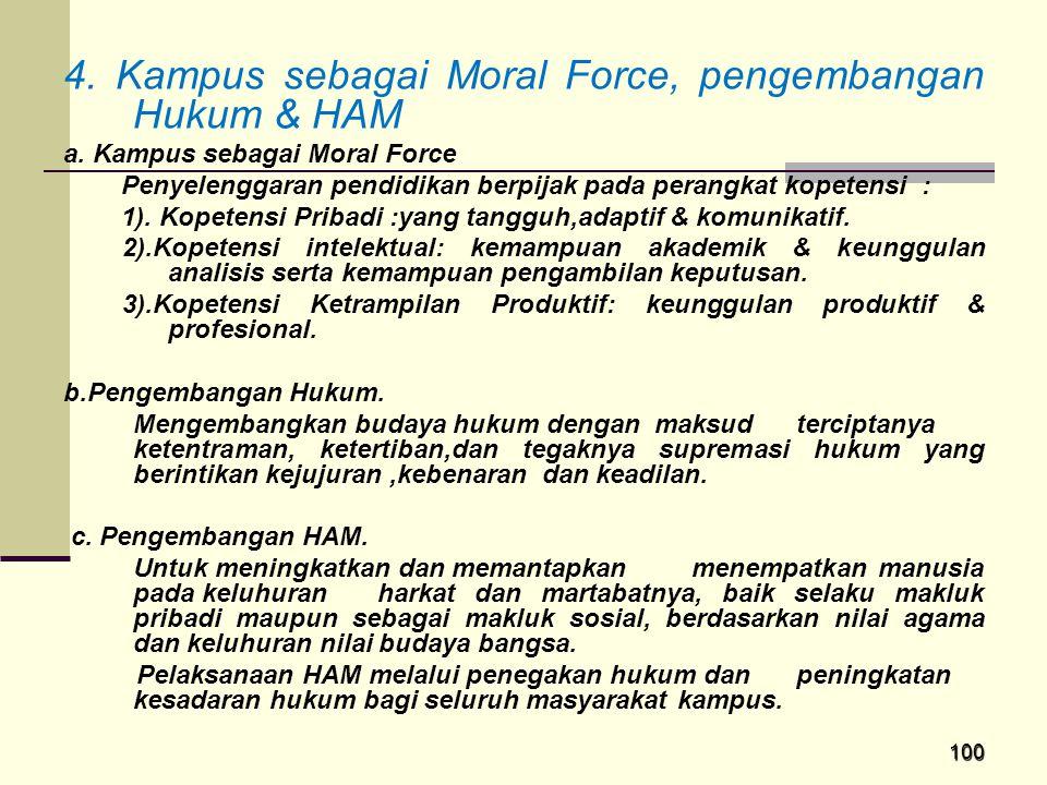 4. Kampus sebagai Moral Force, pengembangan Hukum & HAM