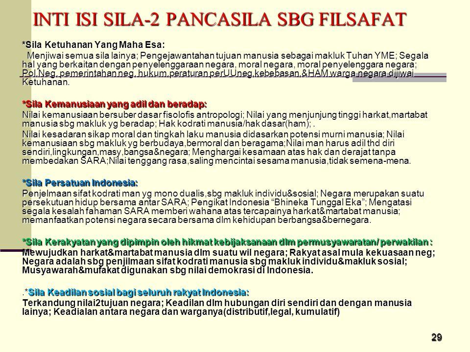 INTI ISI SILA-2 PANCASILA SBG FILSAFAT