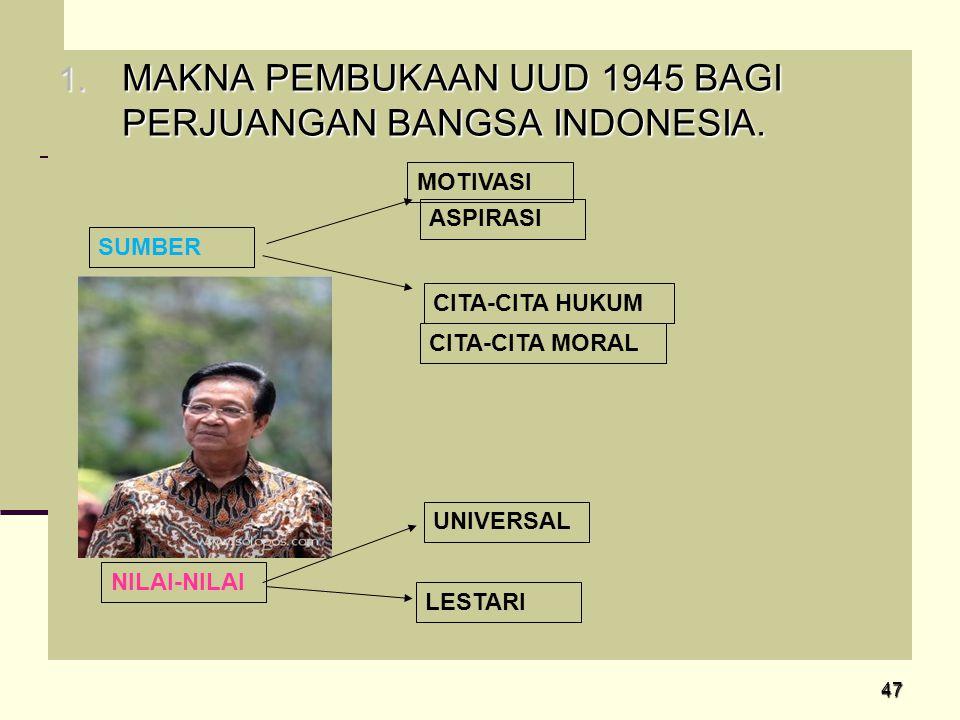 MAKNA PEMBUKAAN UUD 1945 BAGI PERJUANGAN BANGSA INDONESIA.