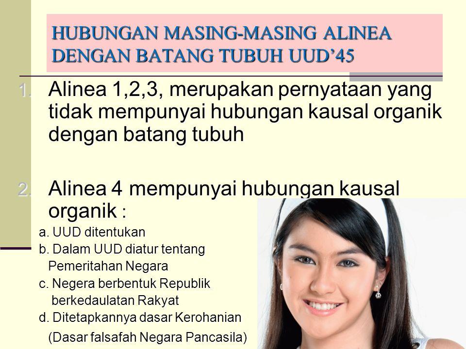 HUBUNGAN MASING-MASING ALINEA DENGAN BATANG TUBUH UUD'45
