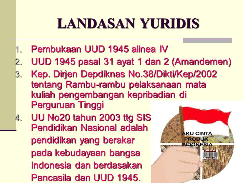 LANDASAN YURIDIS Pembukaan UUD 1945 alinea IV