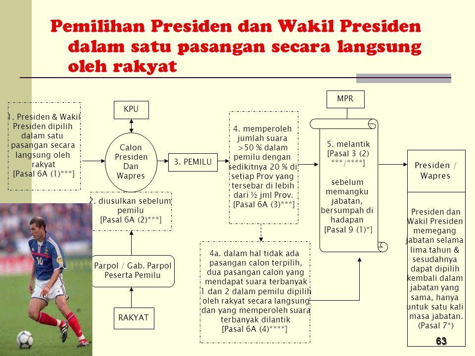 Pemilihan Presiden dan Wakil Presiden dalam satu pasangan secara langsung oleh rakyat