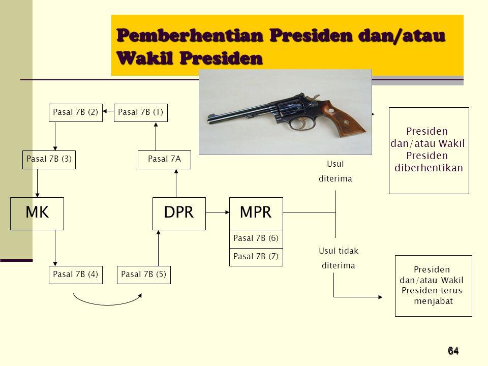 Pemberhentian Presiden dan/atau Wakil Presiden