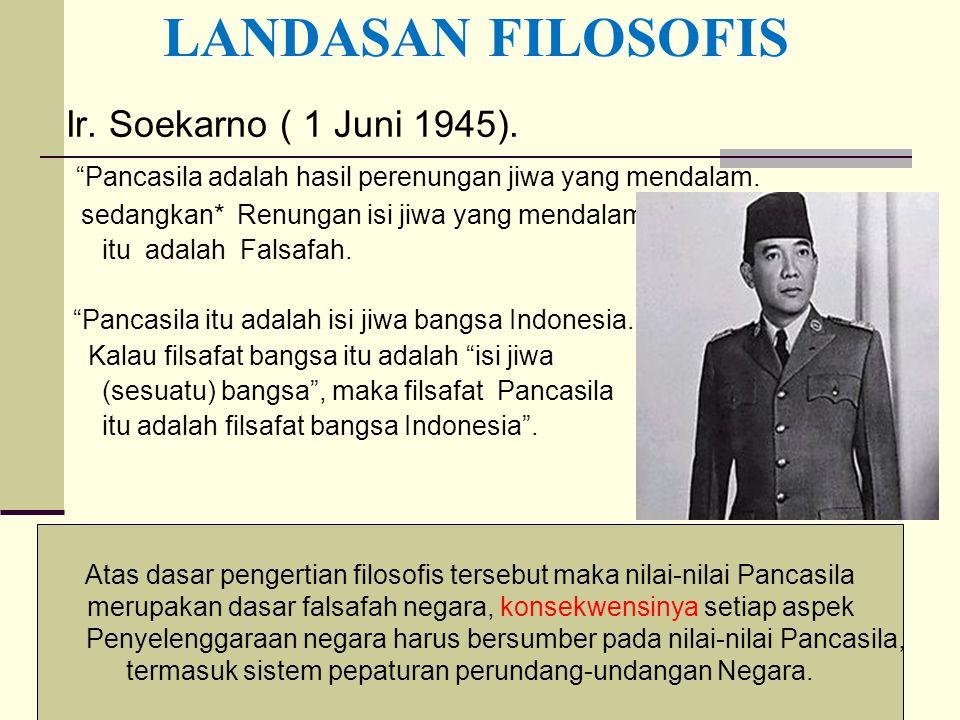 LANDASAN FILOSOFIS Ir. Soekarno ( 1 Juni 1945).