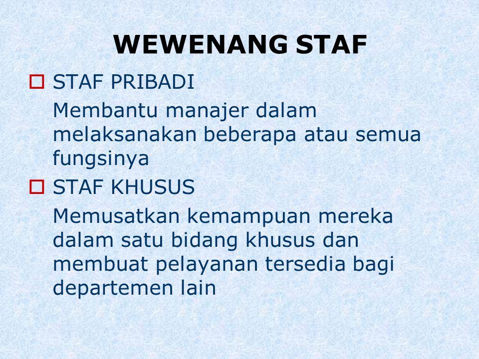 WEWENANG STAF STAF PRIBADI