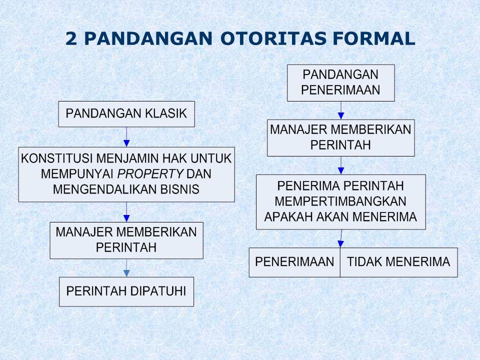 2 PANDANGAN OTORITAS FORMAL