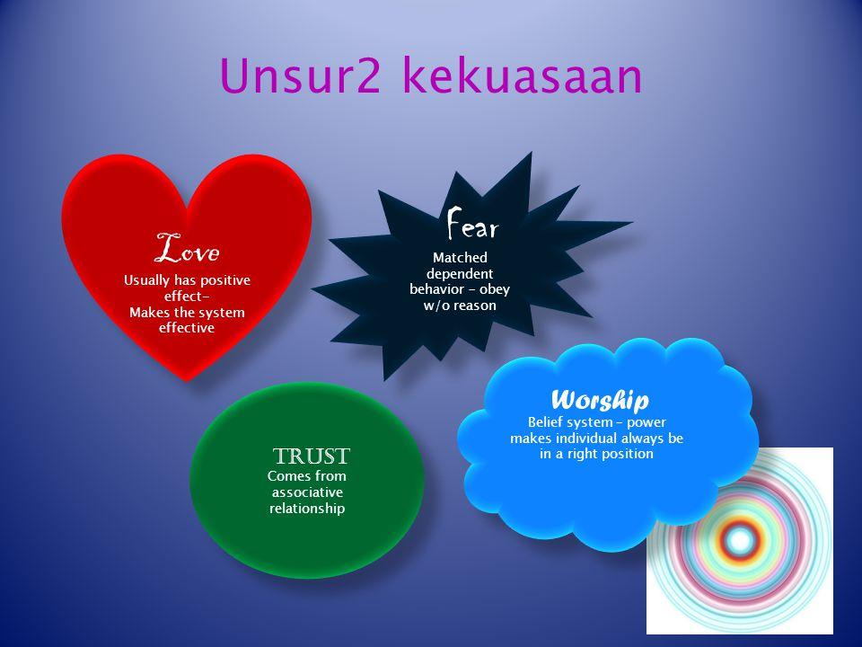Unsur2 kekuasaan Fear Love Worship Trust