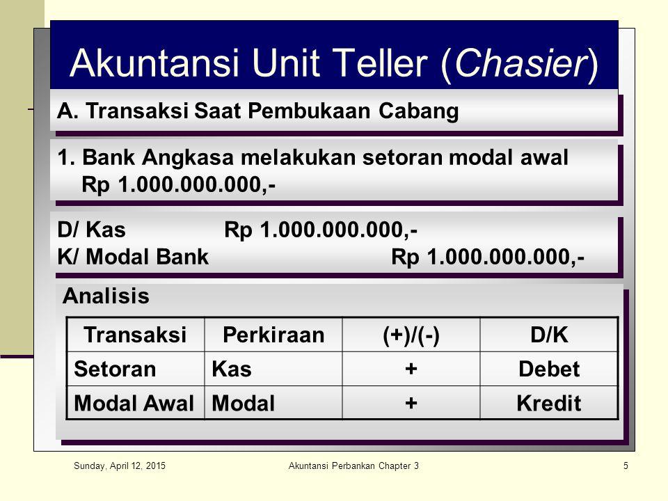 Akuntansi Unit Teller (Chasier)