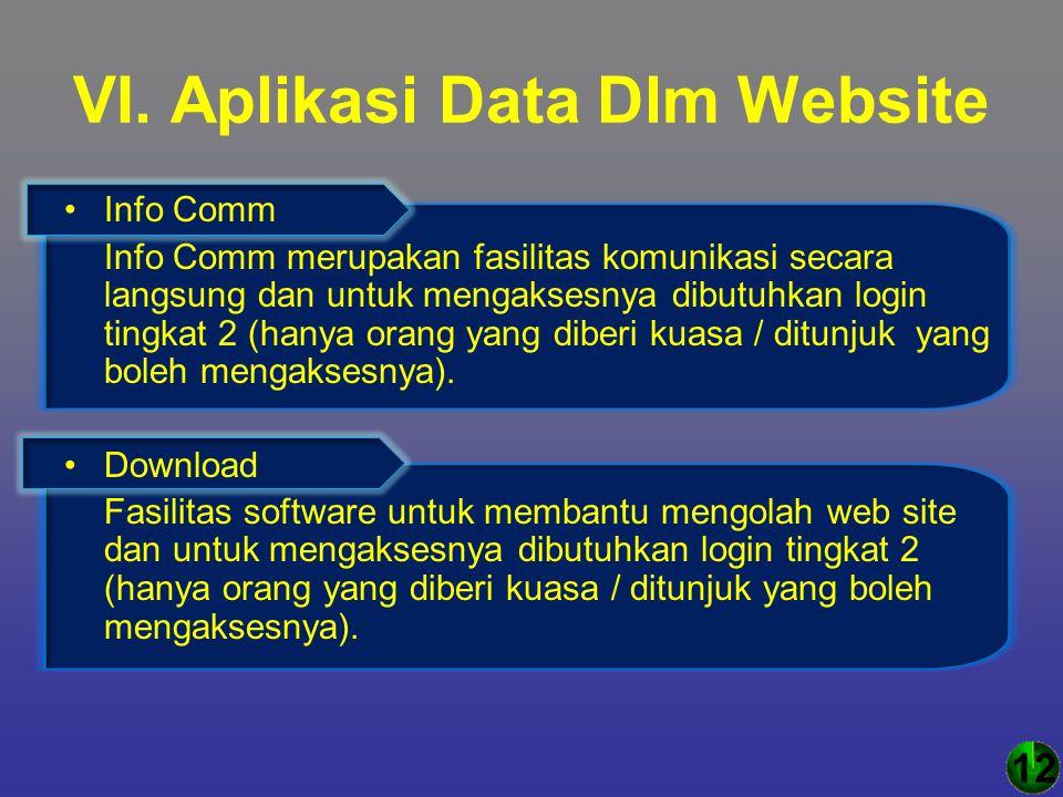 VI. Aplikasi Data Dlm Website