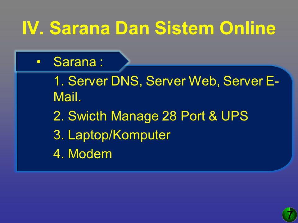 IV. Sarana Dan Sistem Online