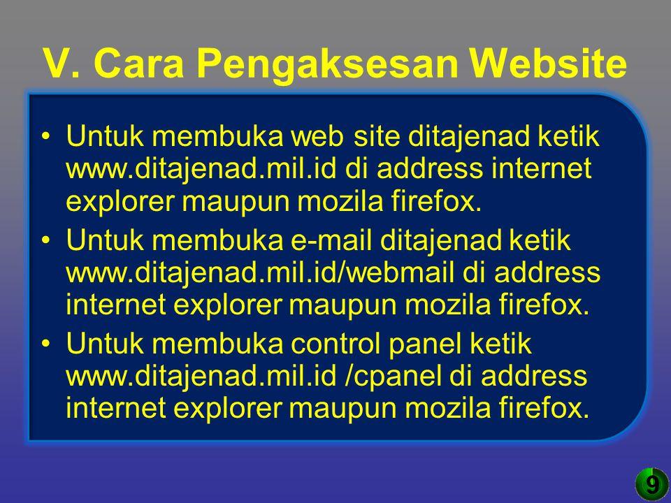 V. Cara Pengaksesan Website