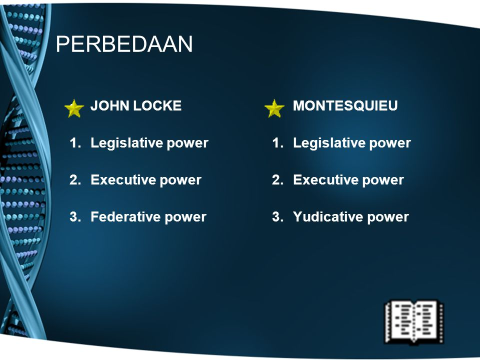 PERBEDAAN JOHN LOCKE Legislative power Executive power