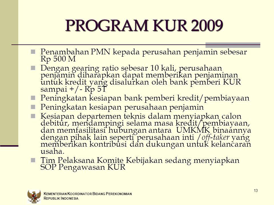 PROGRAM KUR 2009 Penambahan PMN kepada perusahan penjamin sebesar Rp 500 M.