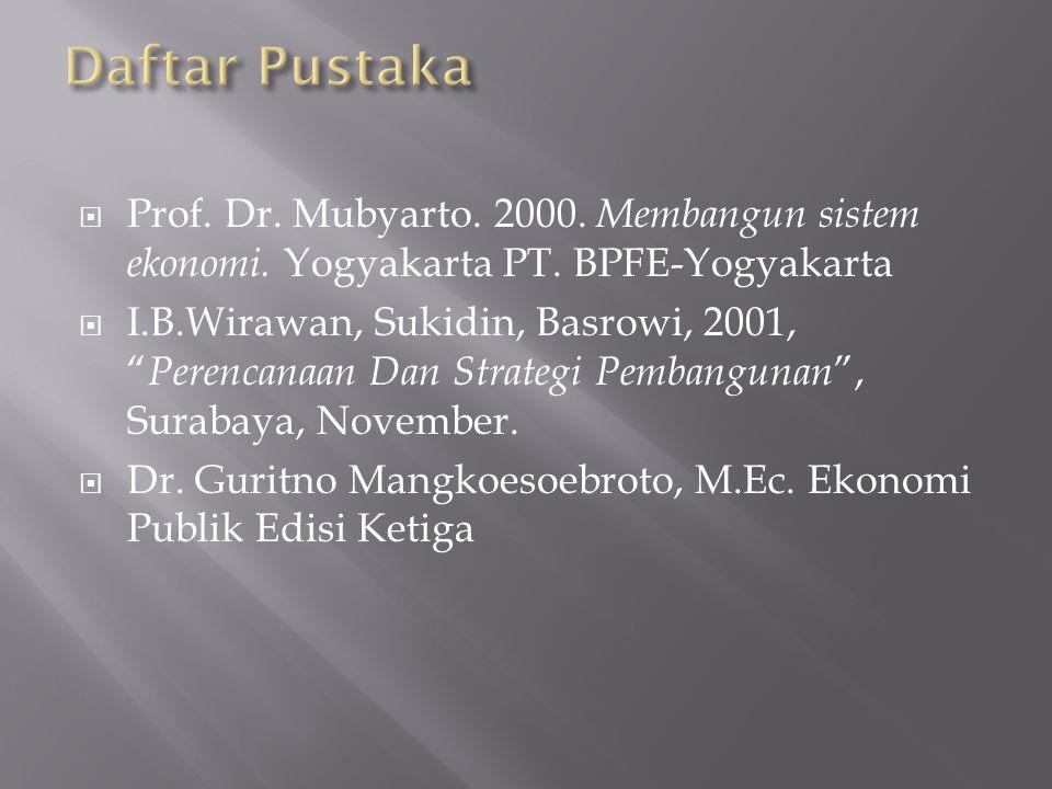Daftar Pustaka Prof. Dr. Mubyarto. 2000. Membangun sistem ekonomi. Yogyakarta PT. BPFE-Yogyakarta.