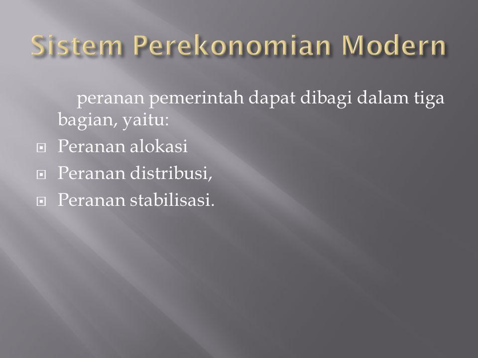 Sistem Perekonomian Modern