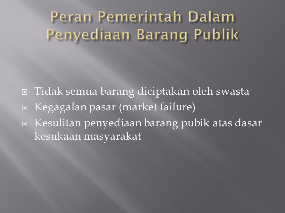 Peran Pemerintah Dalam Penyediaan Barang Publik