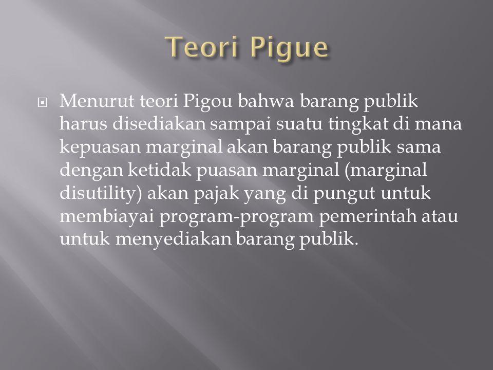 Teori Pigue