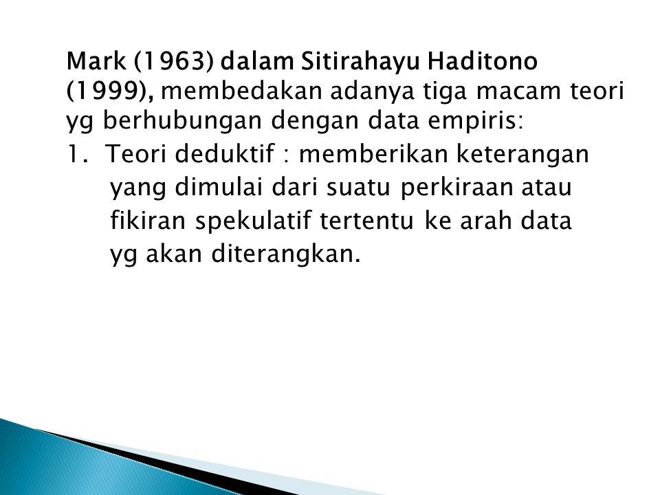 Mark (1963) dalam Sitirahayu Haditono (1999), membedakan adanya tiga macam teori yg berhubungan dengan data empiris:
