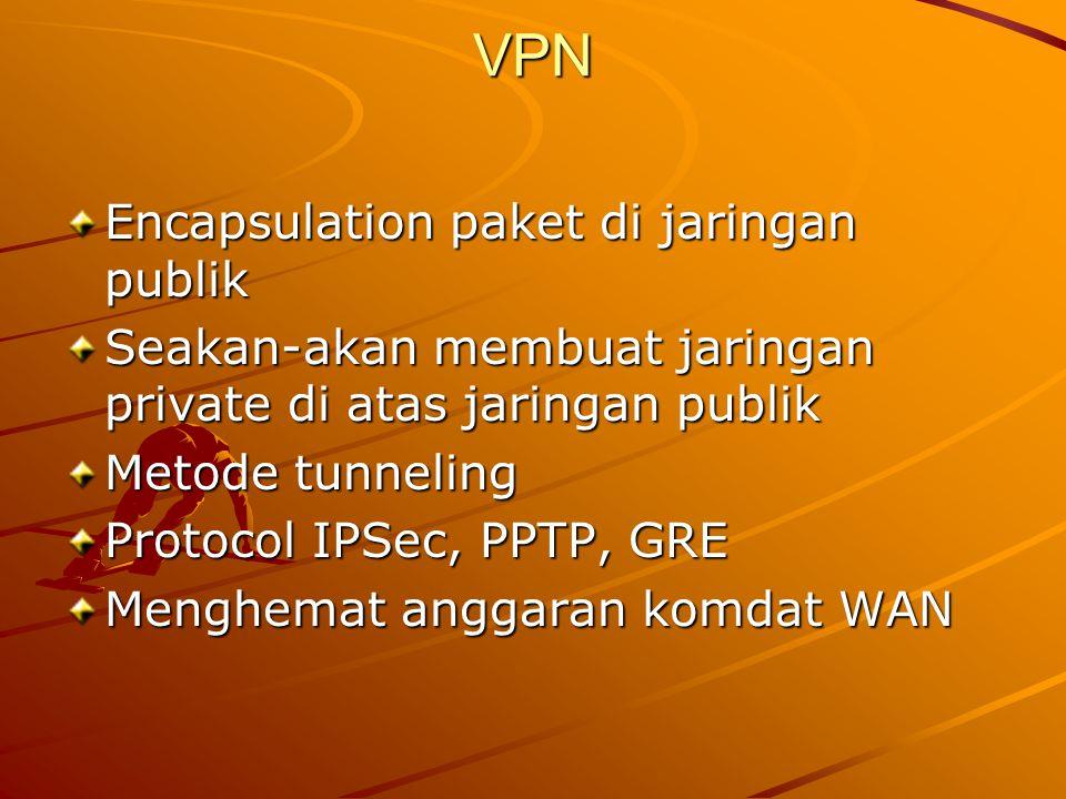 VPN Encapsulation paket di jaringan publik