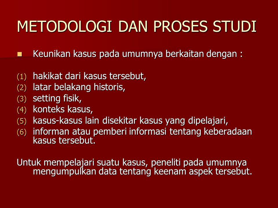 METODOLOGI DAN PROSES STUDI
