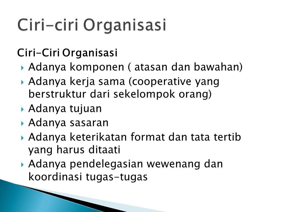 Ciri-ciri Organisasi Ciri-Ciri Organisasi