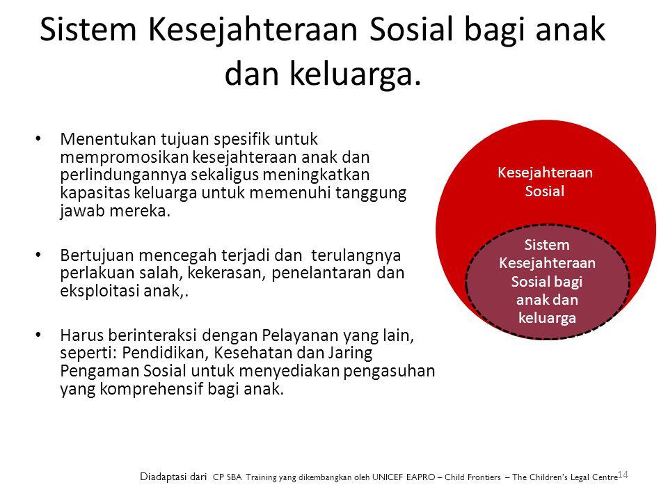 Sistem Kesejahteraan Sosial bagi anak dan keluarga.