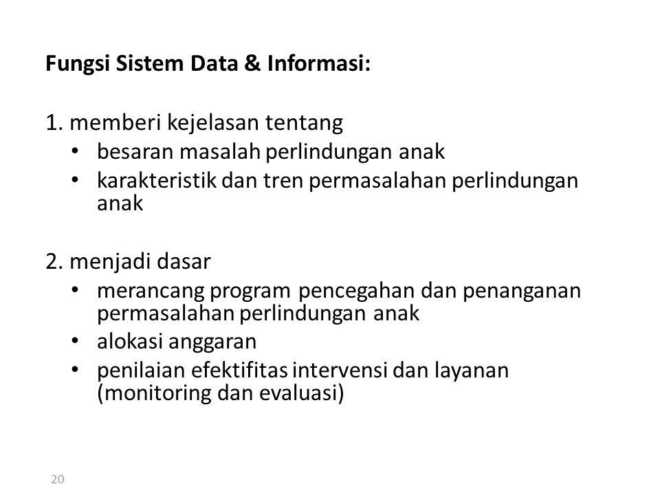 Fungsi Sistem Data & Informasi: 1. memberi kejelasan tentang