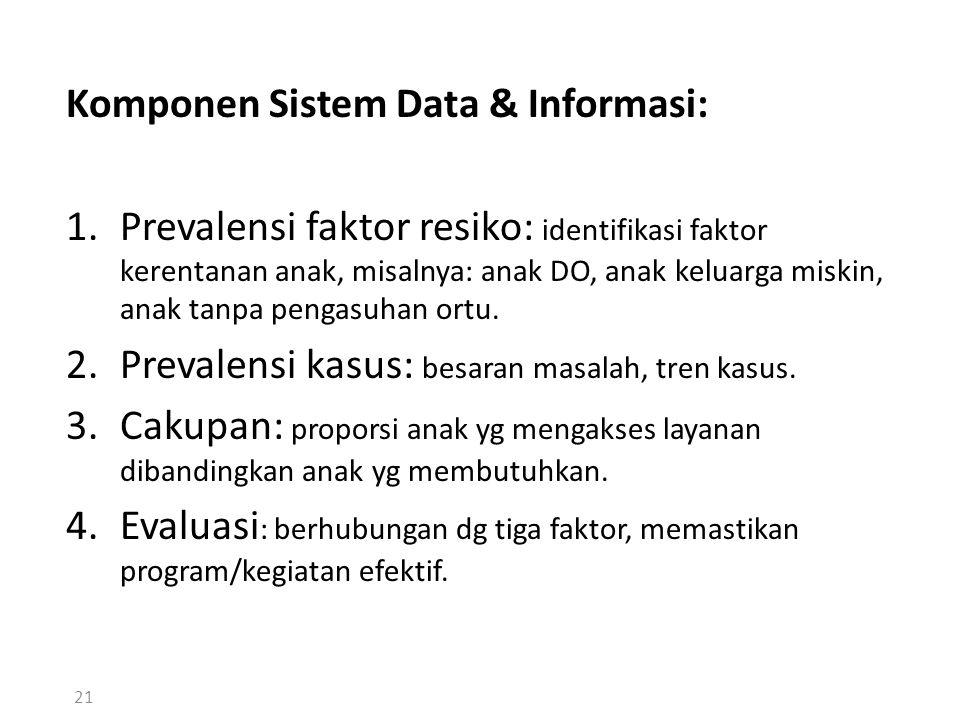 Komponen Sistem Data & Informasi:
