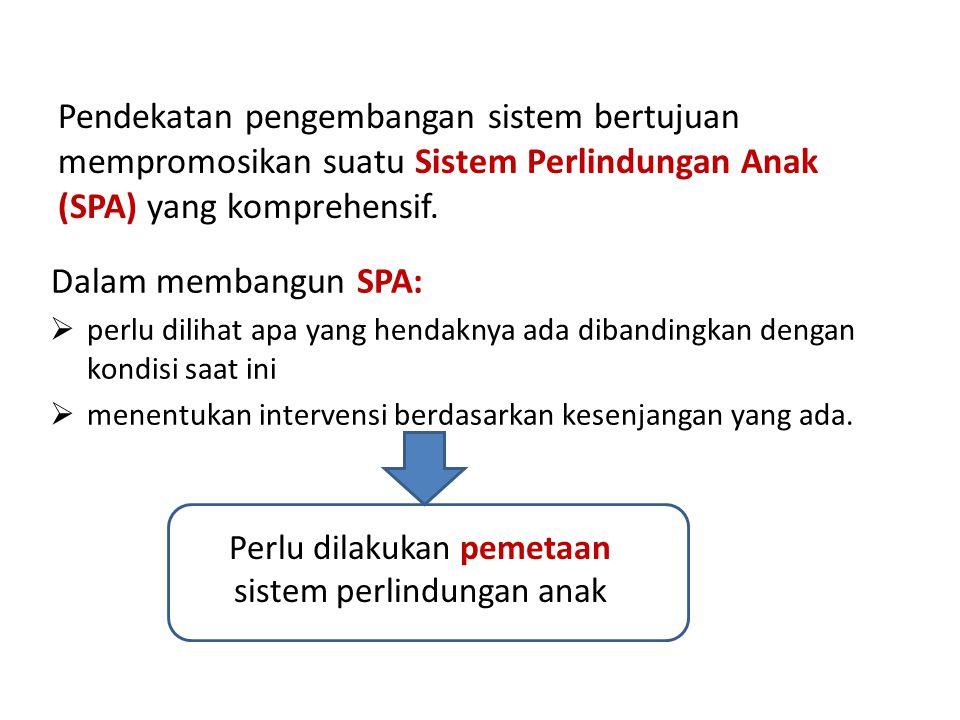 Pendekatan pengembangan sistem bertujuan mempromosikan suatu Sistem Perlindungan Anak (SPA) yang komprehensif.