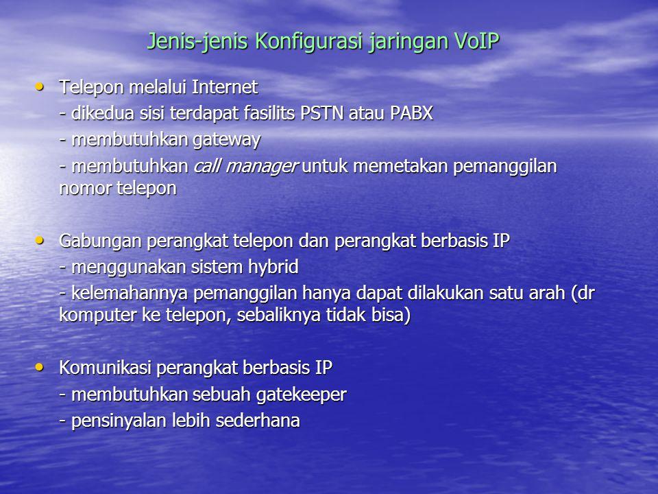 Jenis-jenis Konfigurasi jaringan VoIP