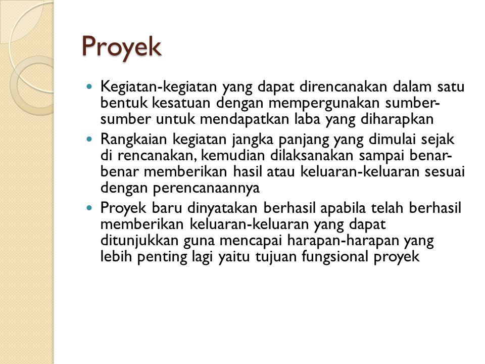 Proyek
