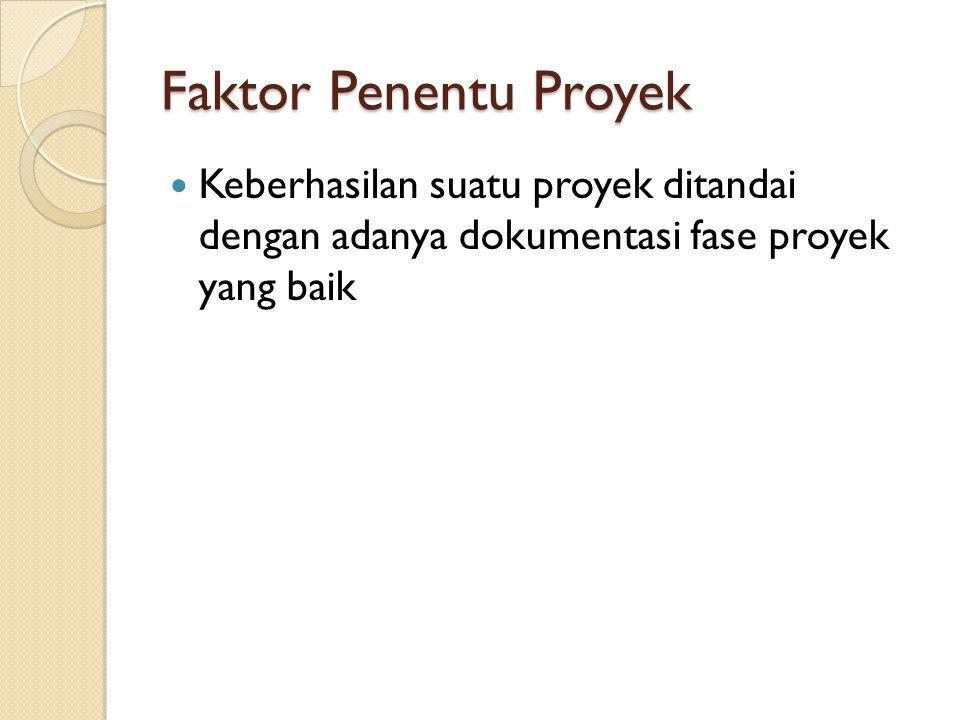 Faktor Penentu Proyek Keberhasilan suatu proyek ditandai dengan adanya dokumentasi fase proyek yang baik.
